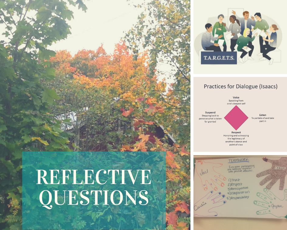a list of Reflective questions